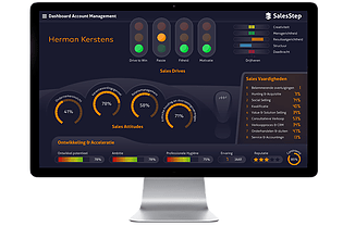Sales Monitor2